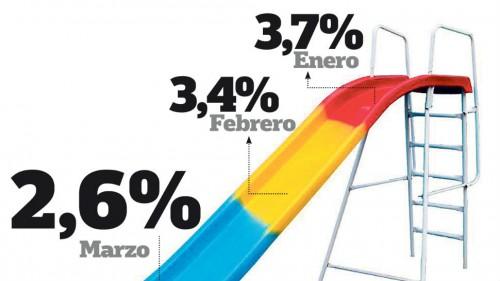 Inflation en baisse en Argentine.jpg
