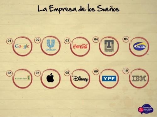 Empresa_suenos_argentina_2013.jpg